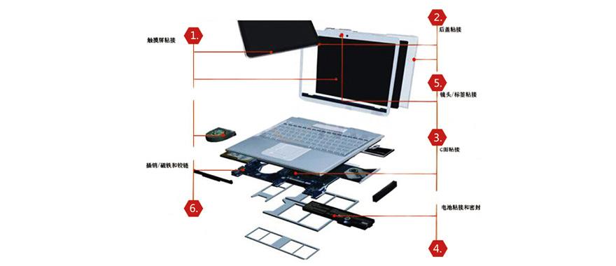施奈仕为您解读:笔记本电脑会使用到哪些电子胶粘剂.jpg